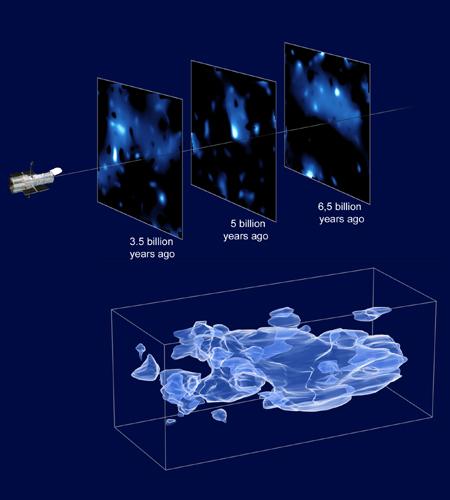 Resultado de imagen de La masa crítica del universo