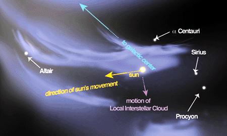 atravesando nube