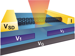 fotodiodo nanotubo