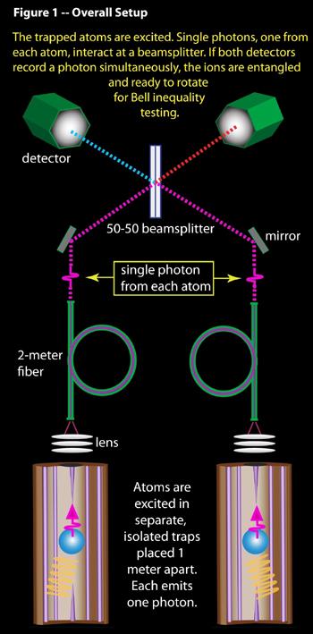generador de aleatorios