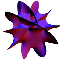 geometria compacta