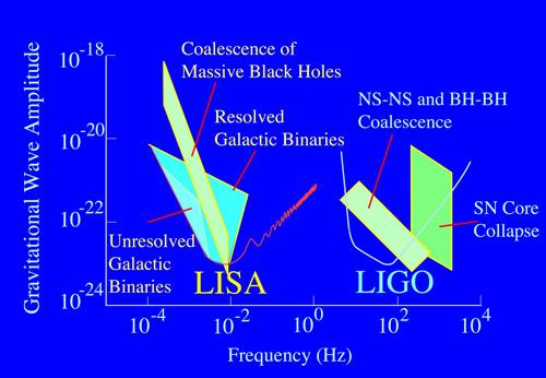 Resultado de imagen de fóndo cósmico captado en el rango de los rayos X (CXB), utilizando el telescopio espacial Chandra