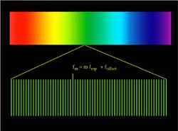 peine laser