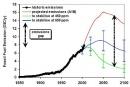 aumento de CO2