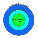 electrodebil