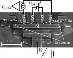 transistor de calor