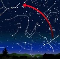 trayectoria del pulsar